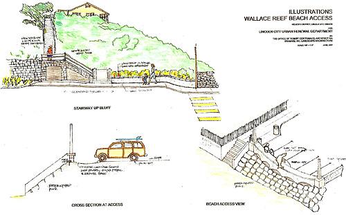Wallace Reef Beach Access 1